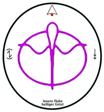 innere ruhe symbol